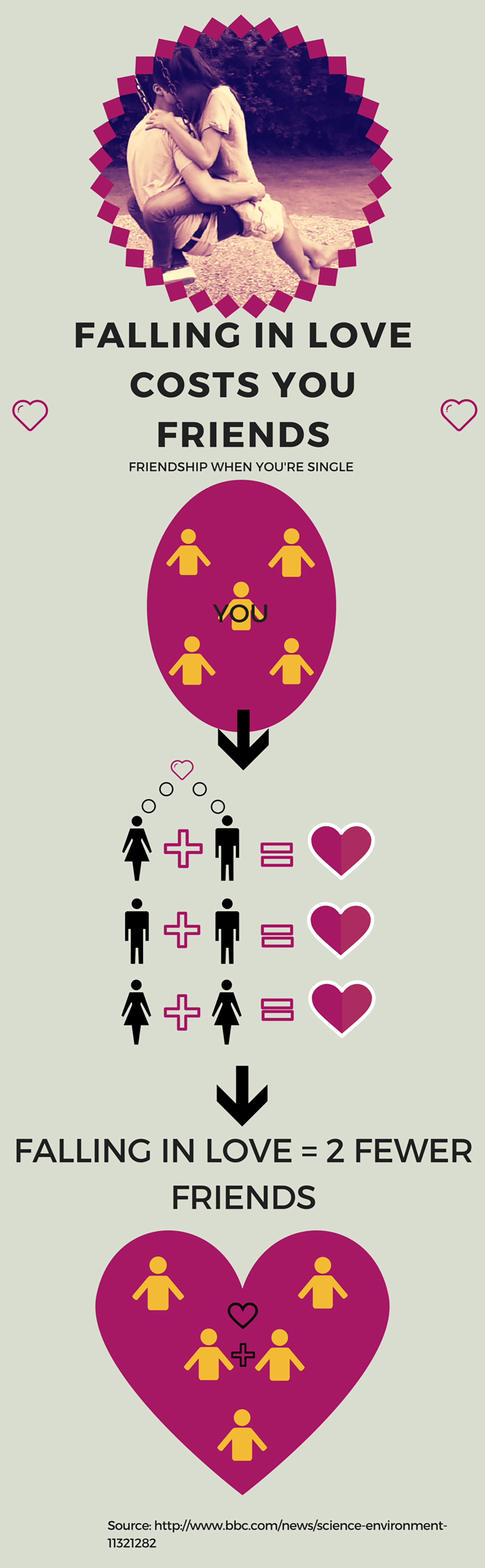 Falling in Love Costs You Friends