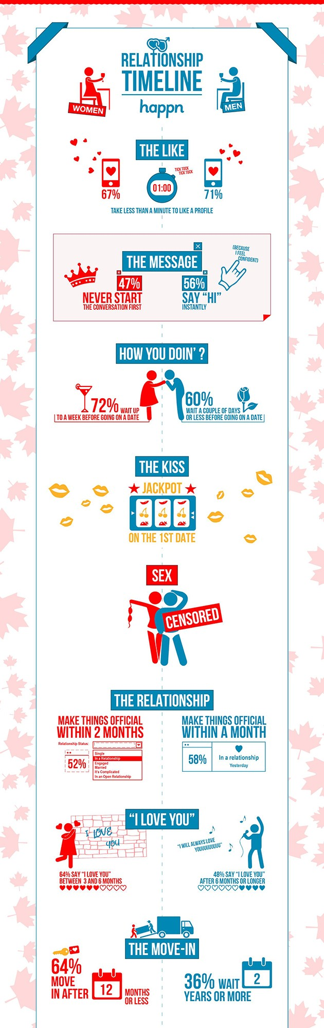 relationships-in-canada