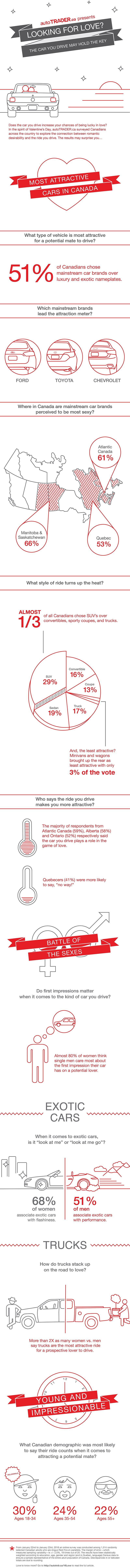 V-day_infographic_02_02