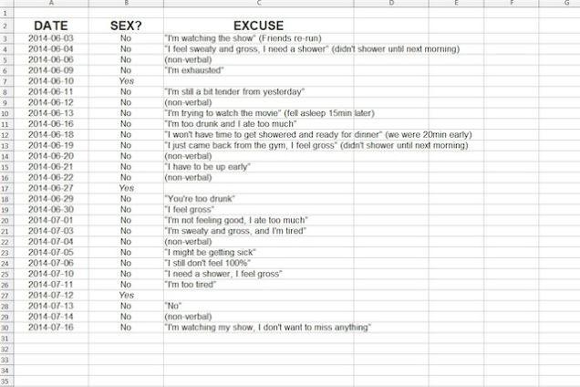 Excuses spreadsheet