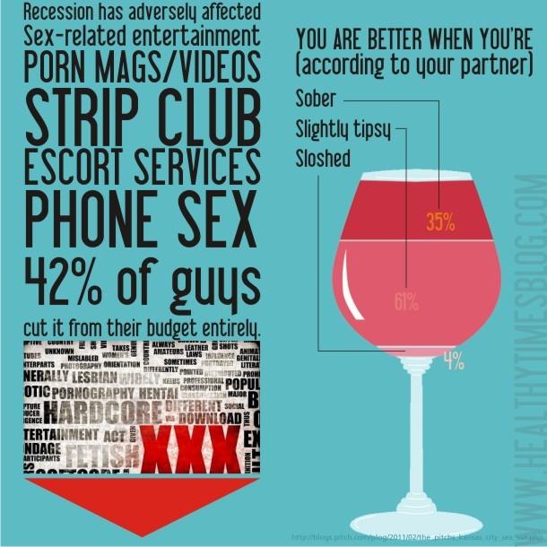 Fun Sex Facts 4