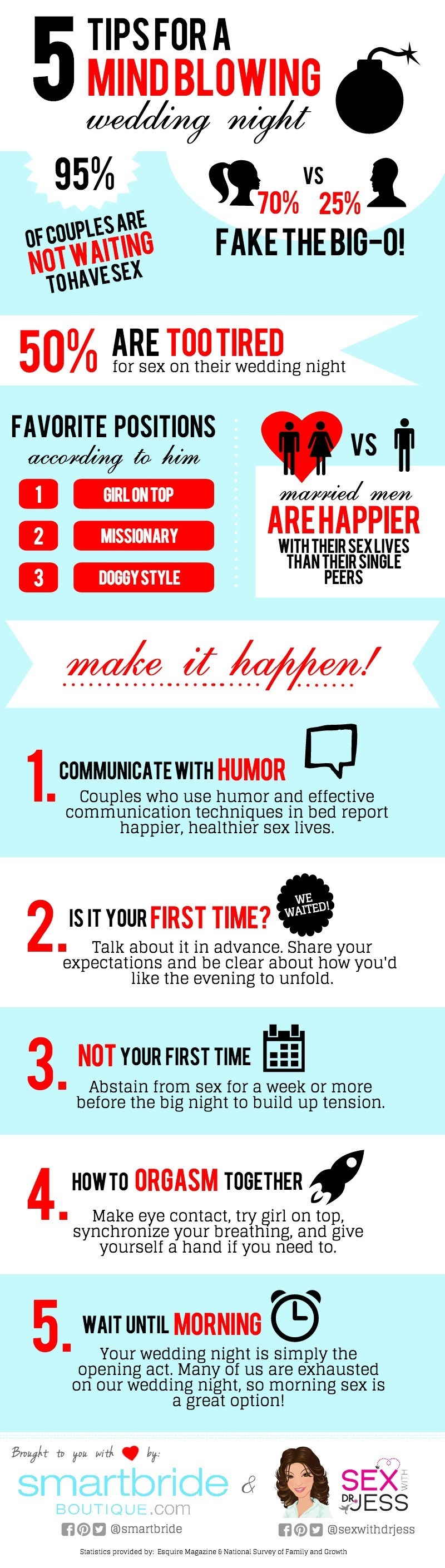 5 tips for a mind-blowing wedding night